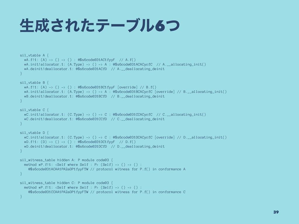 ੜ͞Εͨςʔϒϧ6ͭ sil_vtable A { #A.f!1: (A) -> () ->...
