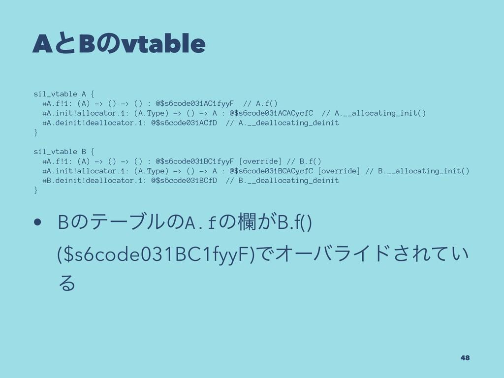 AͱBͷvtable sil_vtable A { #A.f!1: (A) -> () -> ...