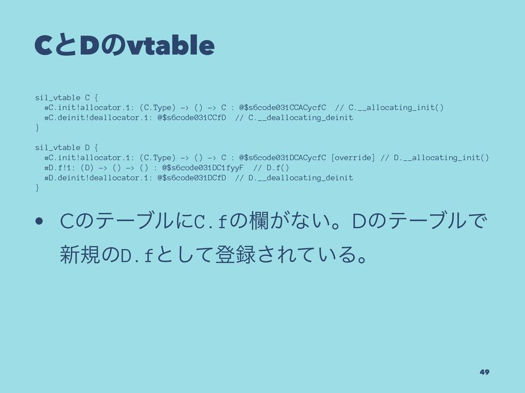 CͱDͷvtable sil_vtable C { #C.init!allocator.1: ...