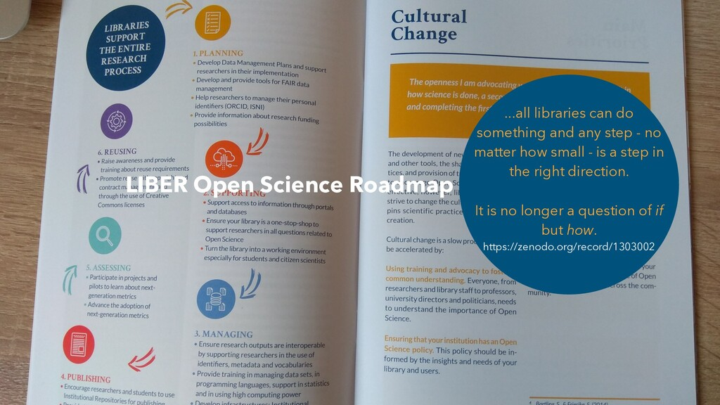 LIBER Open Science Roadmap ...all libraries can...