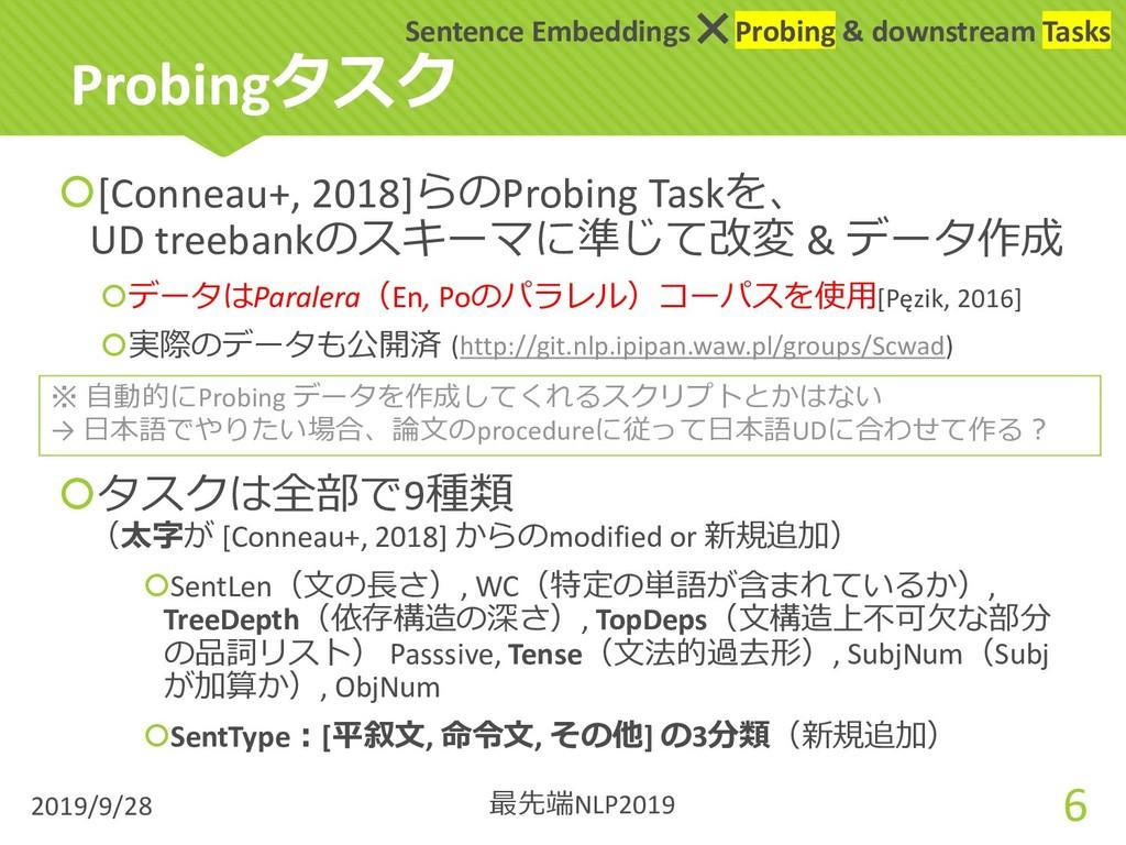 Probingタスク š[Conneau+, 2018]らのProbing Taskを、 UD...
