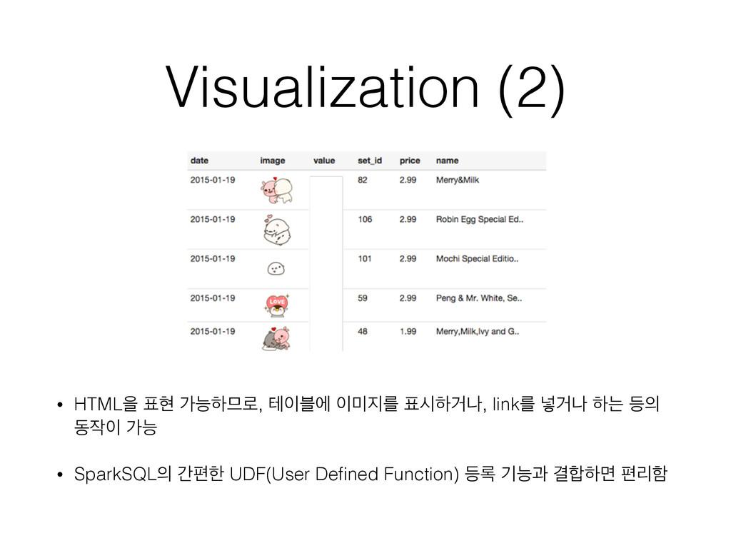 Visualization (2) • HTMLਸ അ оמೞ۽, ప࠶ী ܳ ...