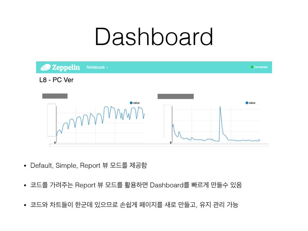 Dashboard • Default, Simple, Report ࠭ ݽ٘ܳ ઁҕೣ •...