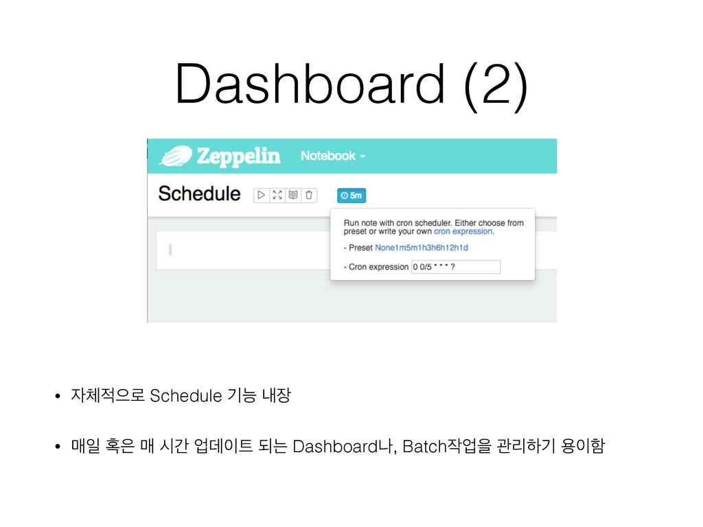 Dashboard (2) • ਵ۽ Schedule ӝמ ղ • ݒੌ  ݒ ...
