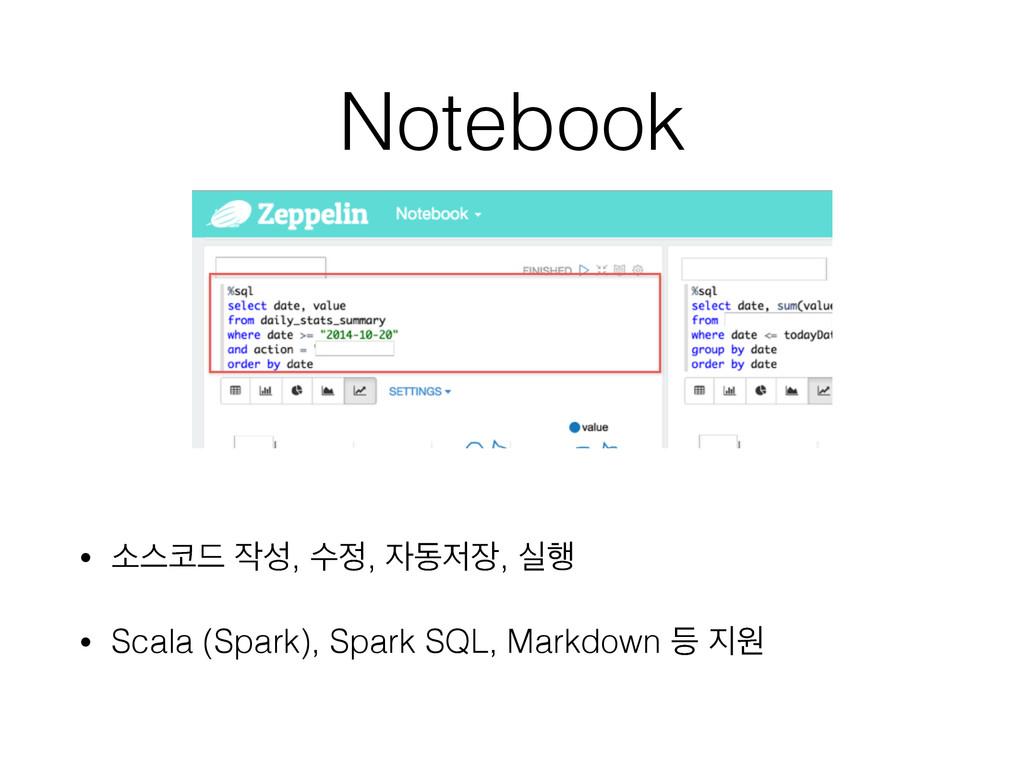 Notebook • ࣗझ٘ , ࣻ, ز, प೯ • Scala (Spark...