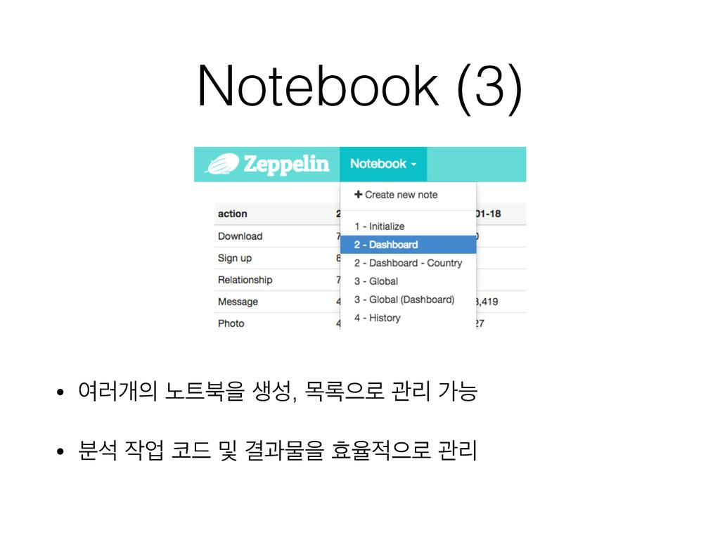 Notebook (3) • ৈ۞ѐ ֢࠘ਸ ࢤ, ݾ۾ਵ۽ ҙܻ оמ • ࠙ࢳ স...