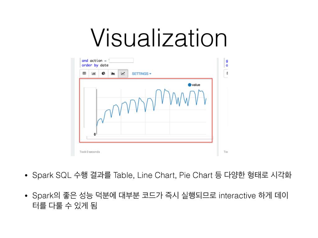Visualization • Spark SQL ࣻ೯ Ѿҗܳ Table, Line Ch...