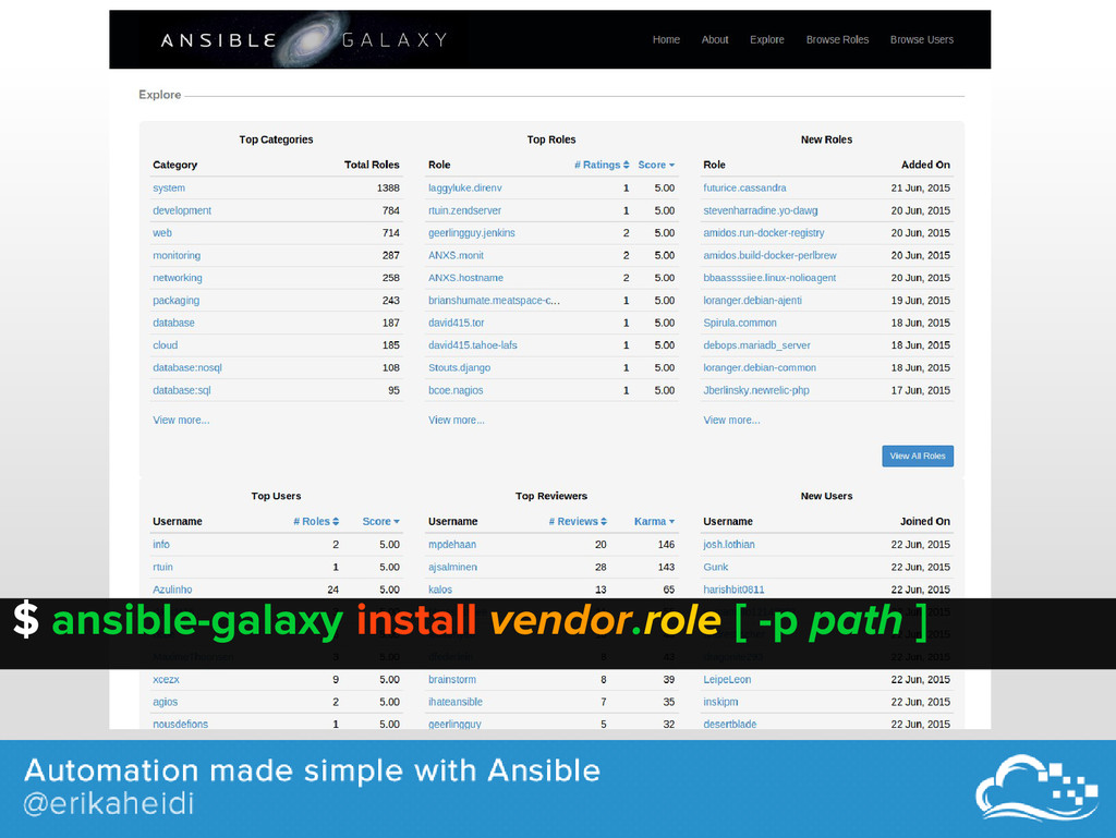 $ ansible-galaxy install vendor.role [ -p path ]