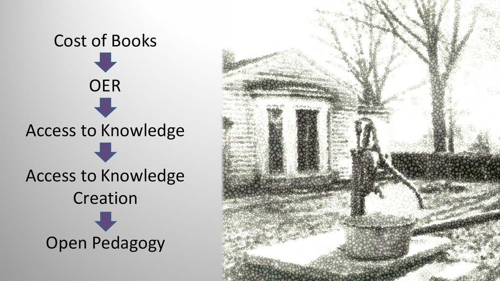 Cost of Books OER Access to Knowledge Access to...