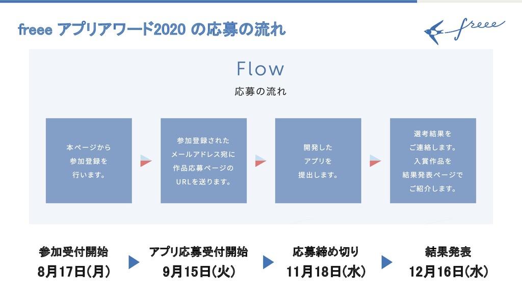 参加受付開始  8月17日(月) freee アプリアワード2020 の応募の流れ ア...