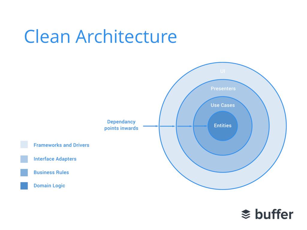 Clean Architecture