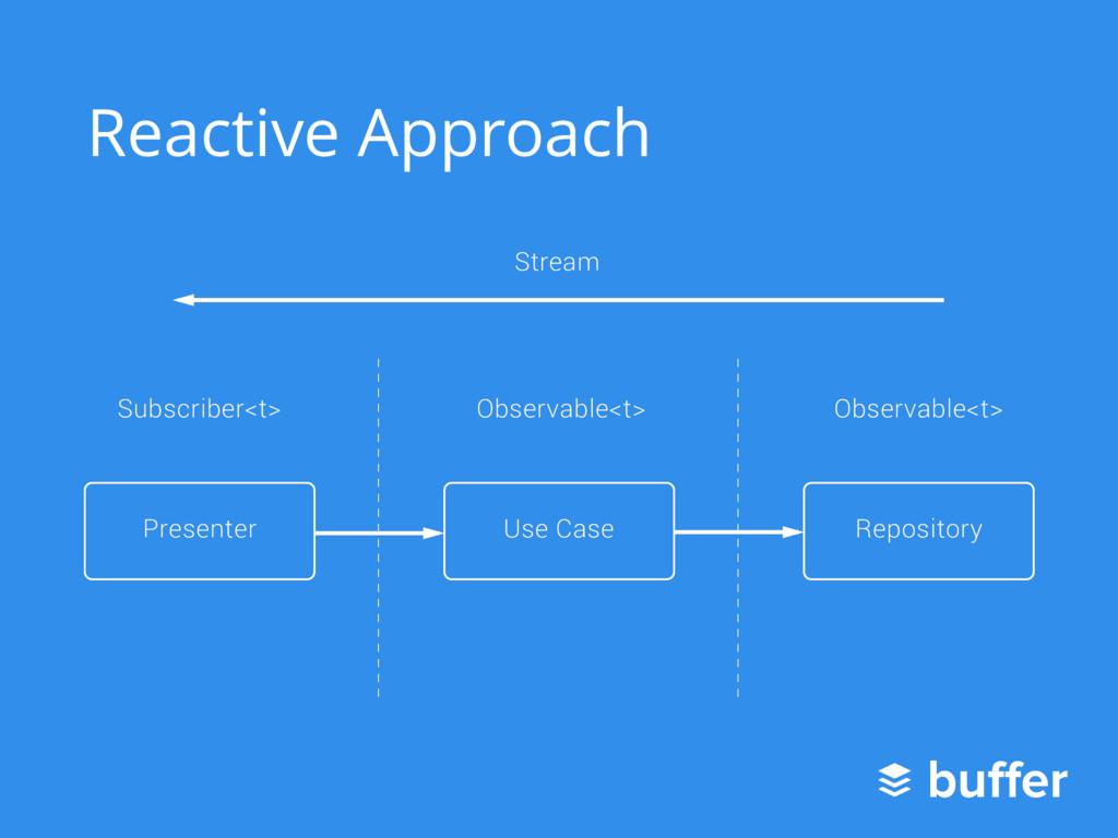 Reactive Approach