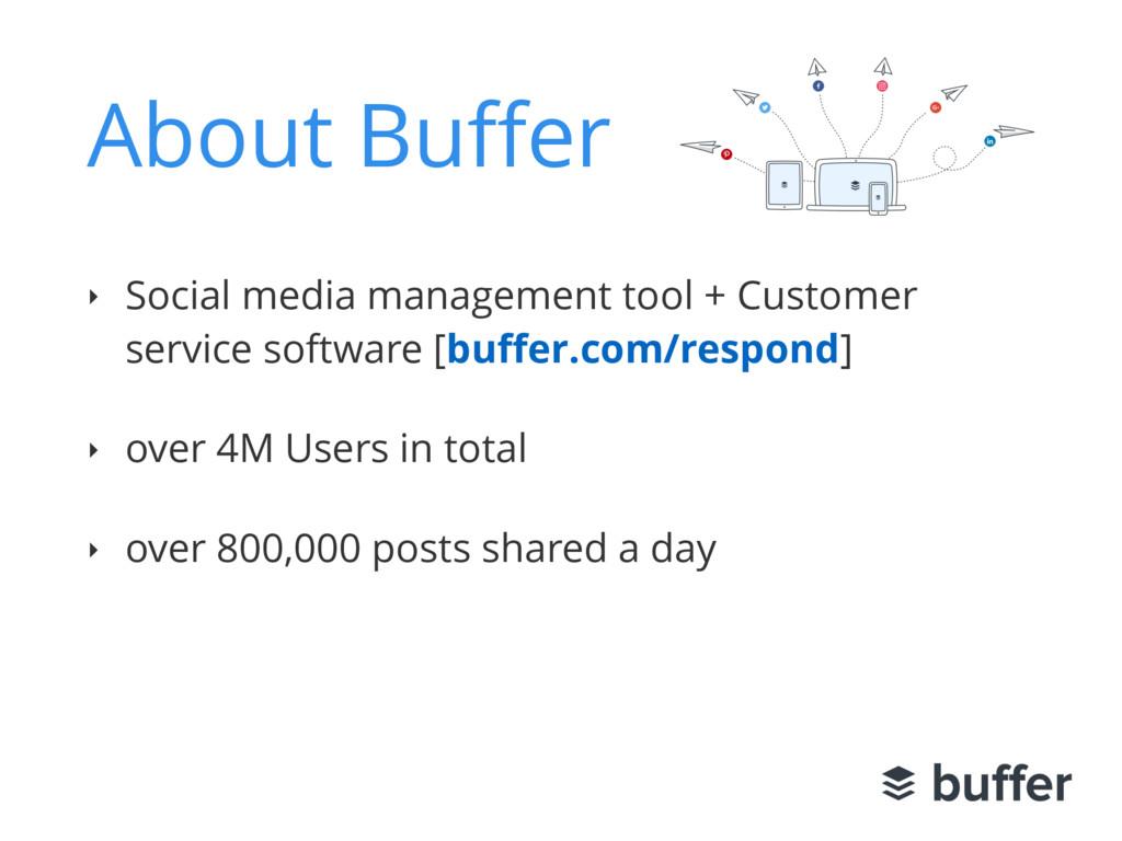 ‣ Social media management tool + Customer servi...