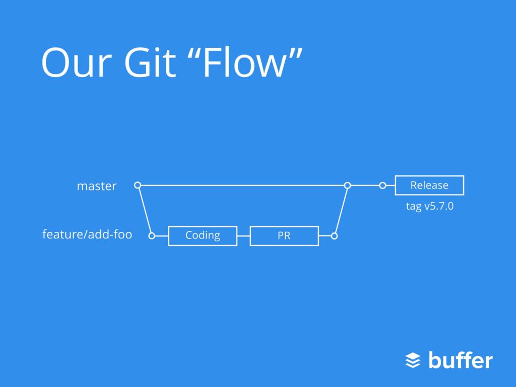 """Our Git """"Flow"""""""