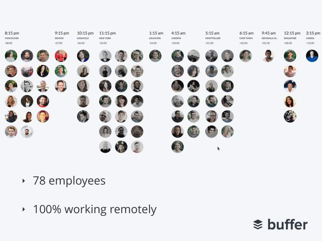‣ 78 employees ‣ 100% working remotely
