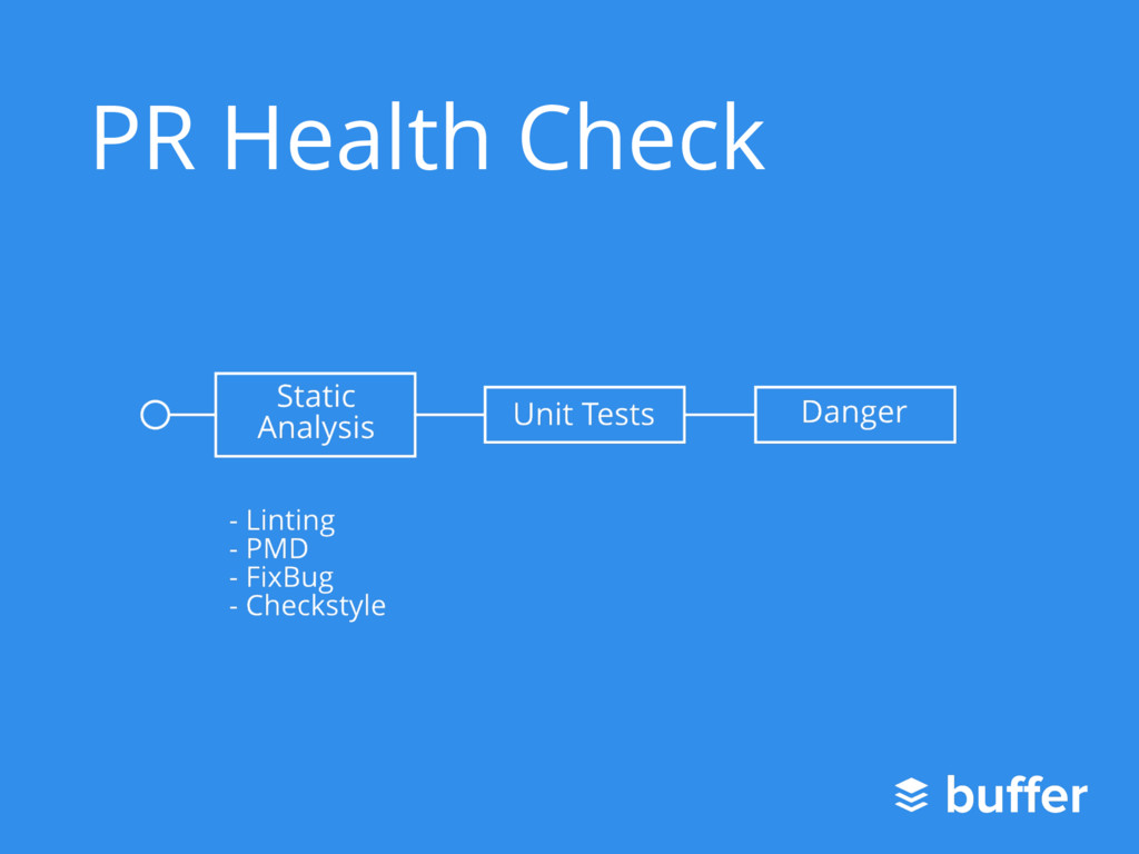 PR Health Check