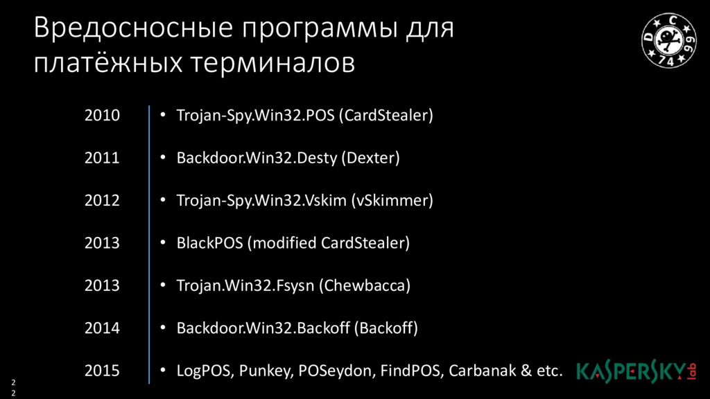 Вредосносные программы для платёжных терминалов...
