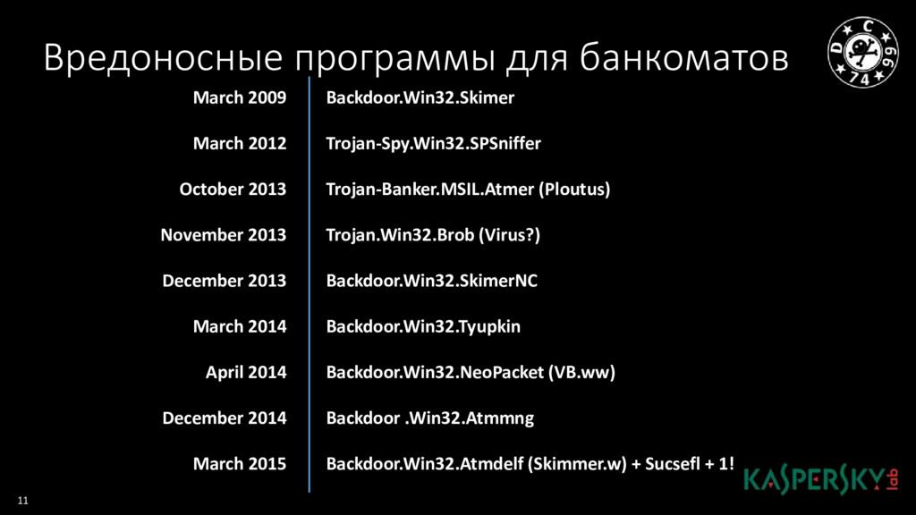 Вредоносные программы для банкоматов 11 March 2...