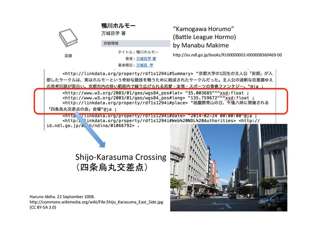 Shijo-‐Karasuma Crossing  (四条烏丸交差点) Ha...