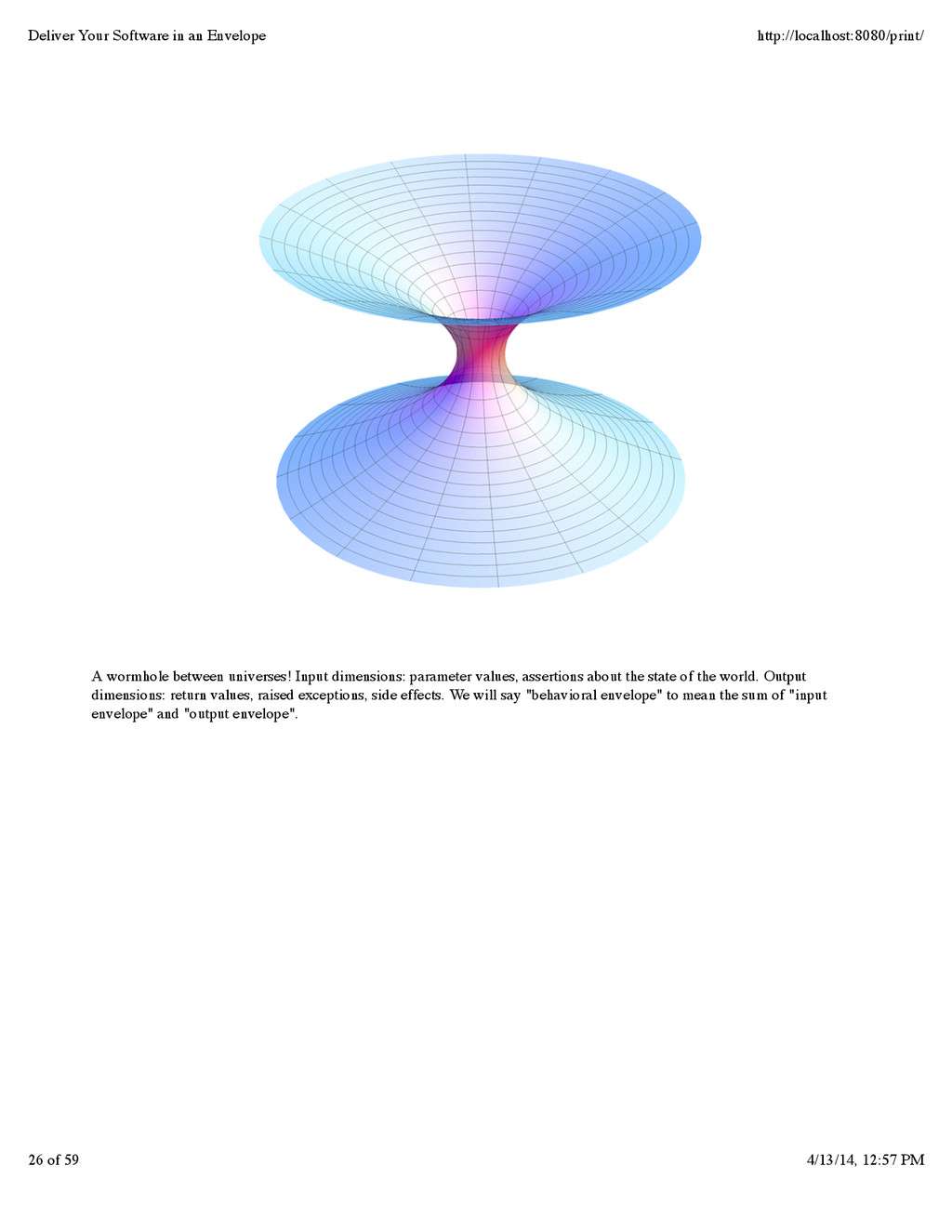A wormhole between universes! Input dimensions:...