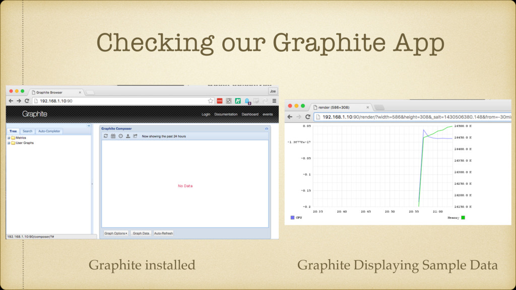 Checking our Graphite App Graphite installed Gr...