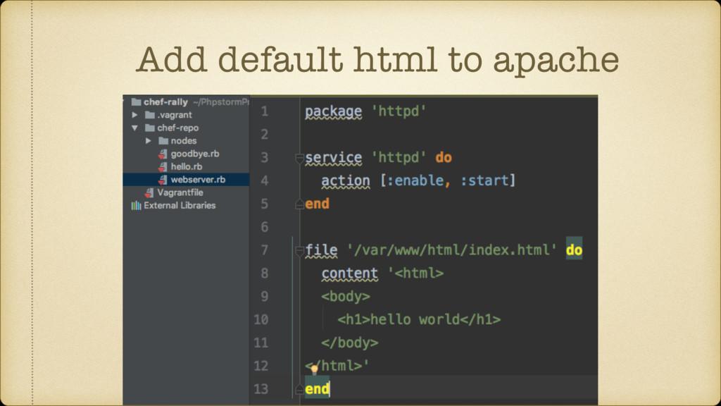 Add default html to apache
