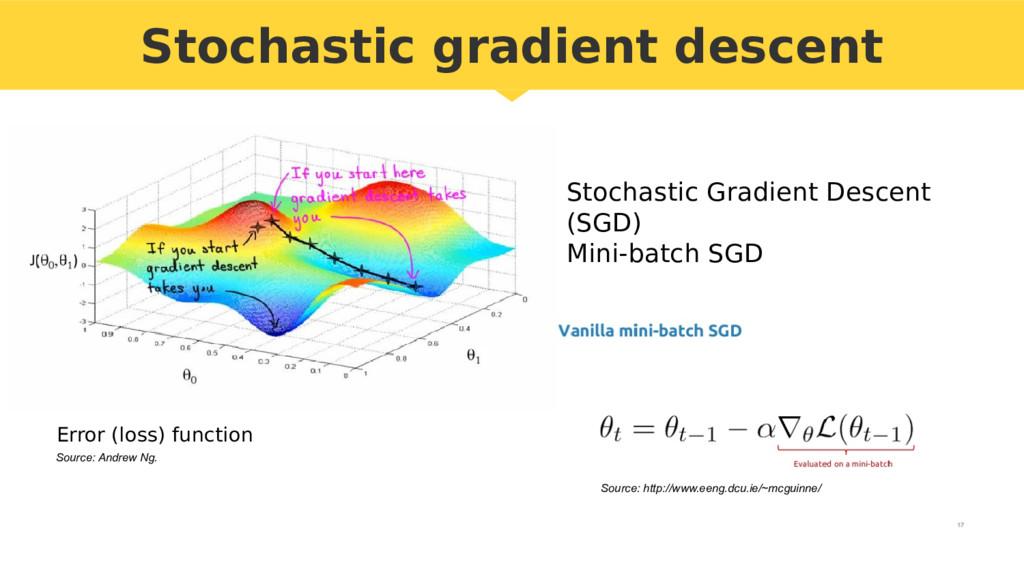 ● Stochastic Gradient Descent (SGD) ● Mini-batc...