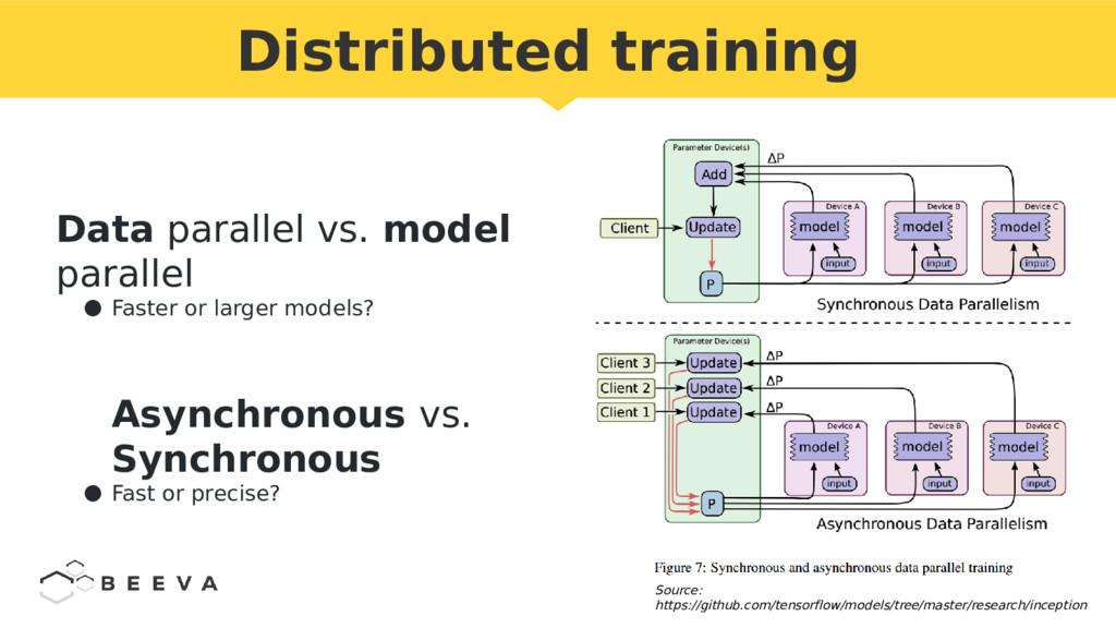 Data parallel vs. model parallel ● Faster or la...