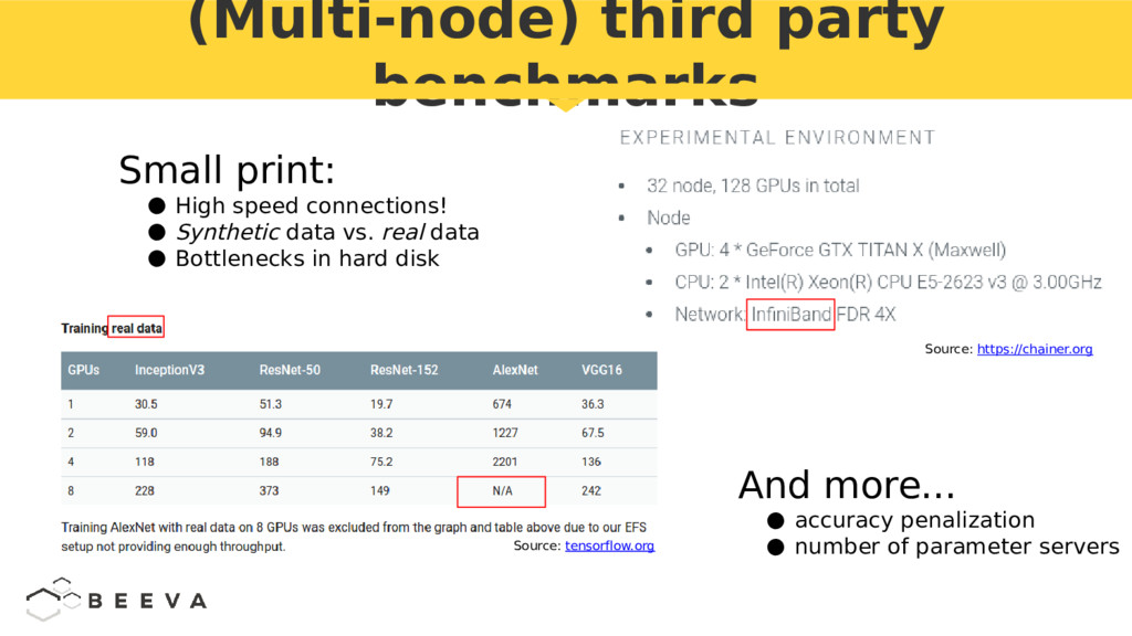 (Multi-node) third party benchmarks Small print...