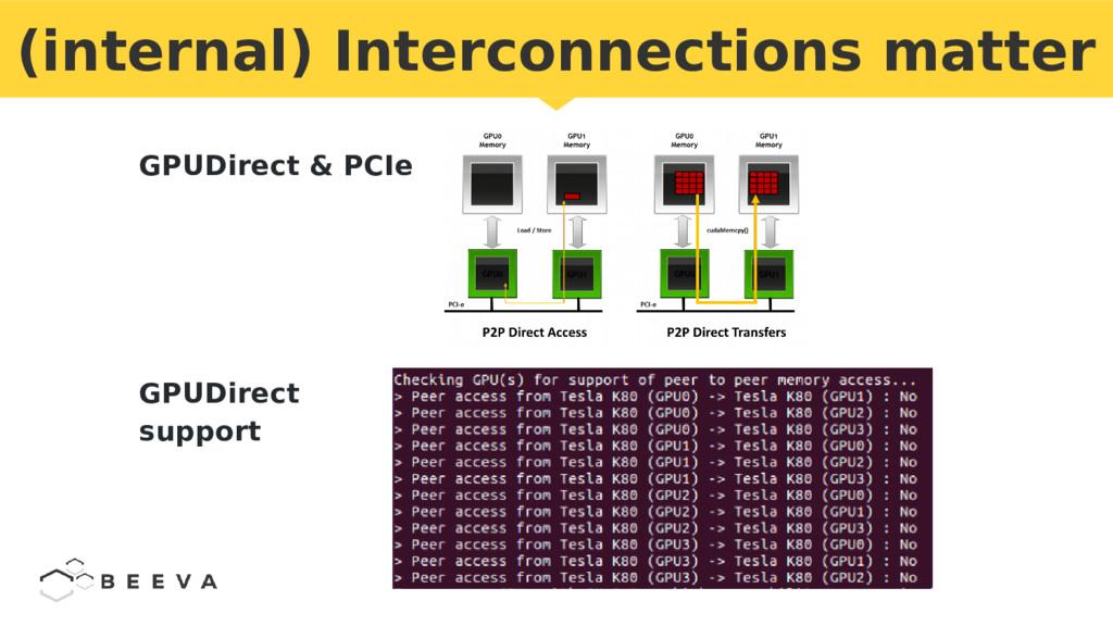 GPUDirect & PCIe GPUDirect support (internal) I...