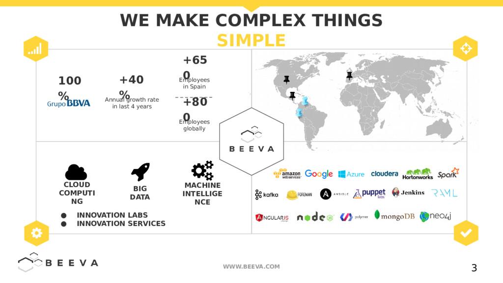 WWW.BEEVA.COM 3 BIG DATA CLOUD COMPUTI NG MACHI...