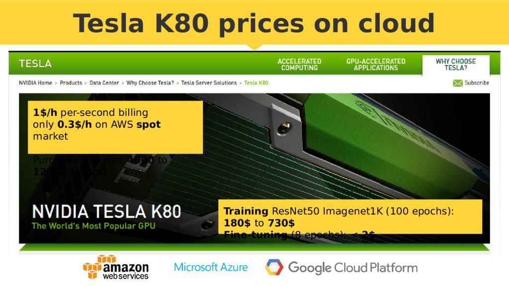 Tesla K80 prices on cloud 1$/h per-second billi...