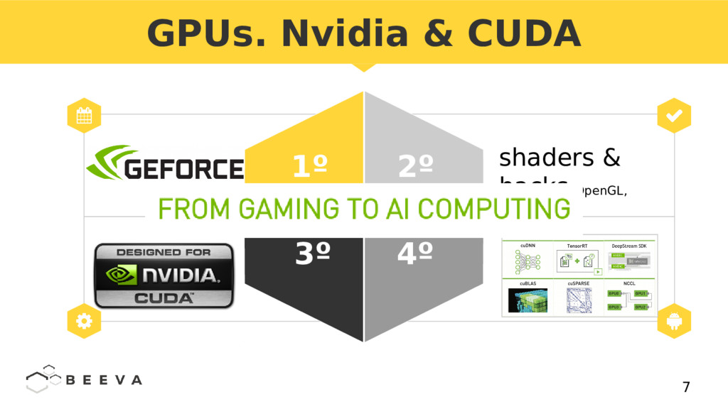 7 1º 4º 2º 3º shaders & hacks OpenGL, DirectX G...