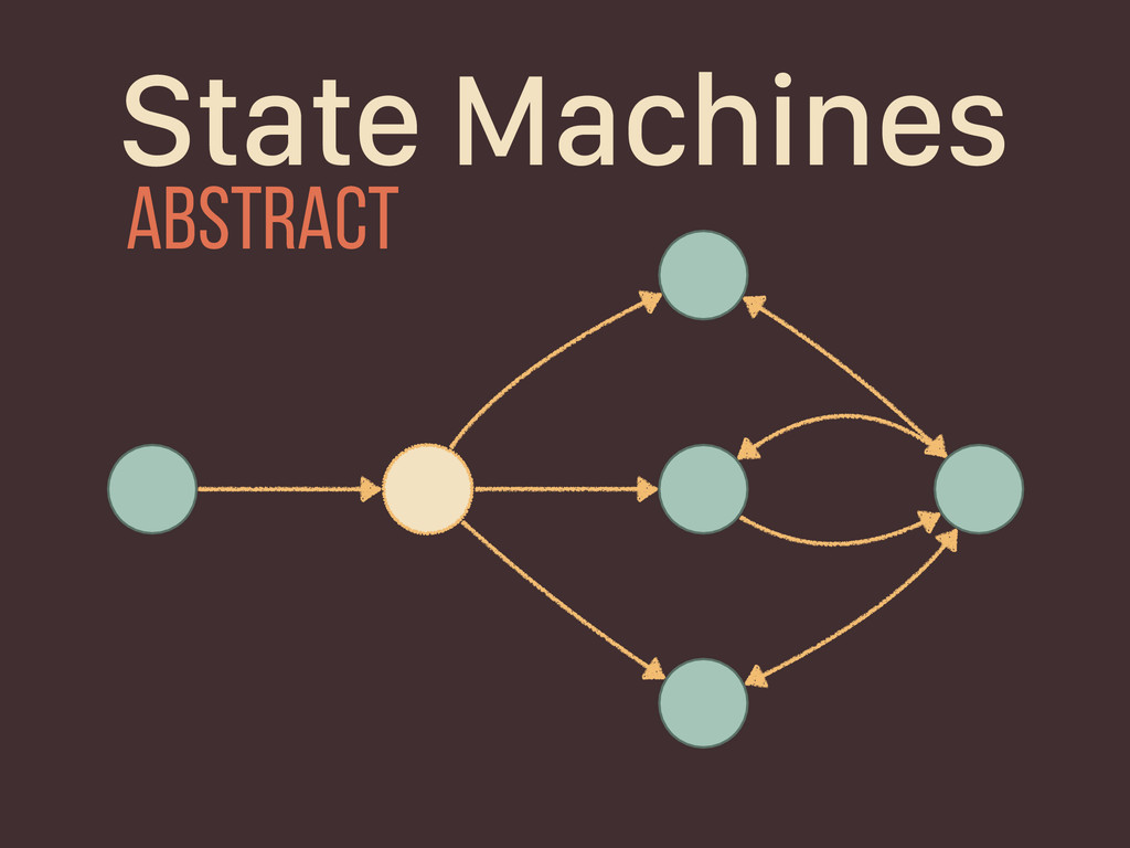 State Machines abstract