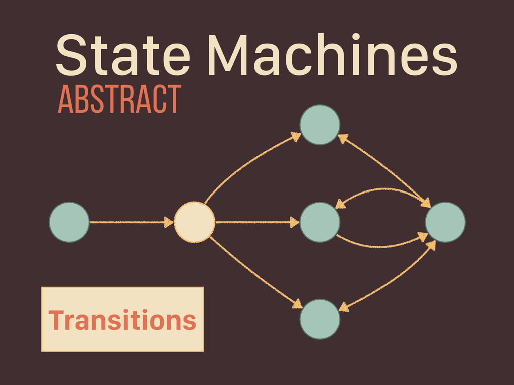 Transitions State Machines abstract