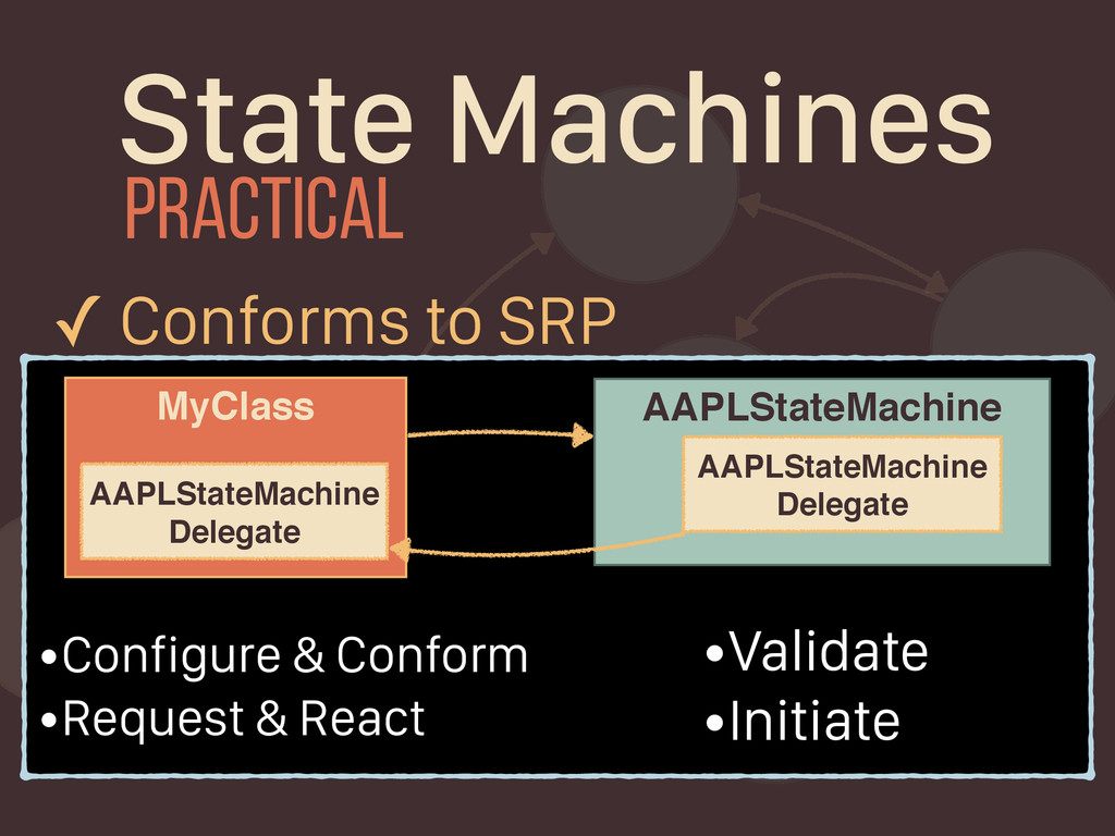 State Machines ✓ Conforms to SRP practical AAPL...