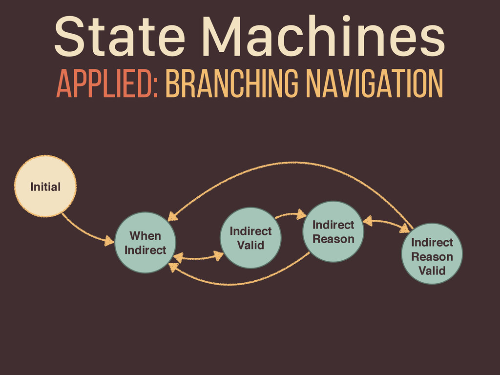 State Machines Applied: branching navigation In...