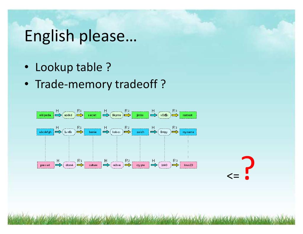 English please͙ ‡ Lookup table ? ‡ Trade-memory...