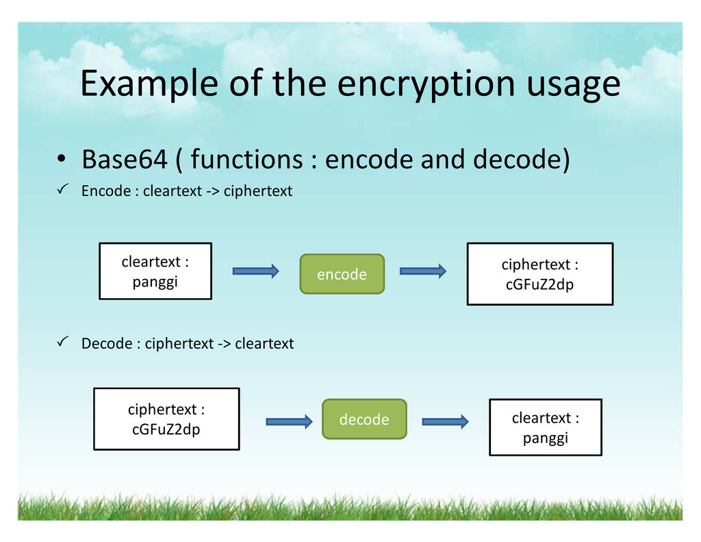 Example of the encryption usage ‡ Base64 ( func...