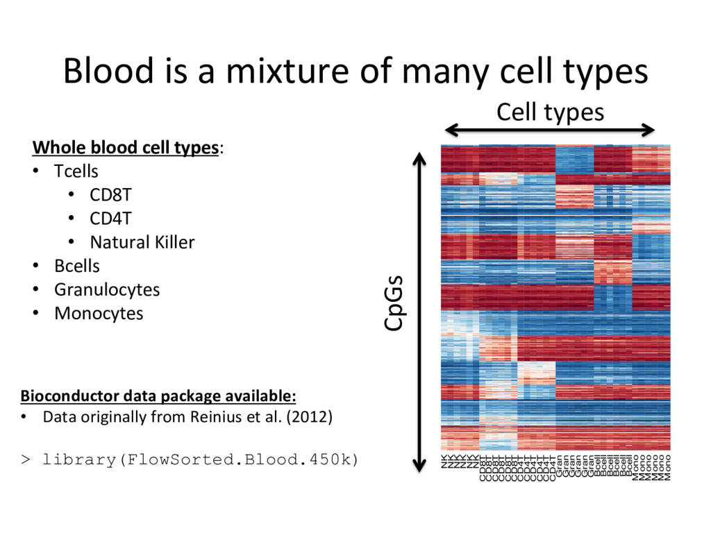 Blood is a mixture of many cell types NK NK NK ...