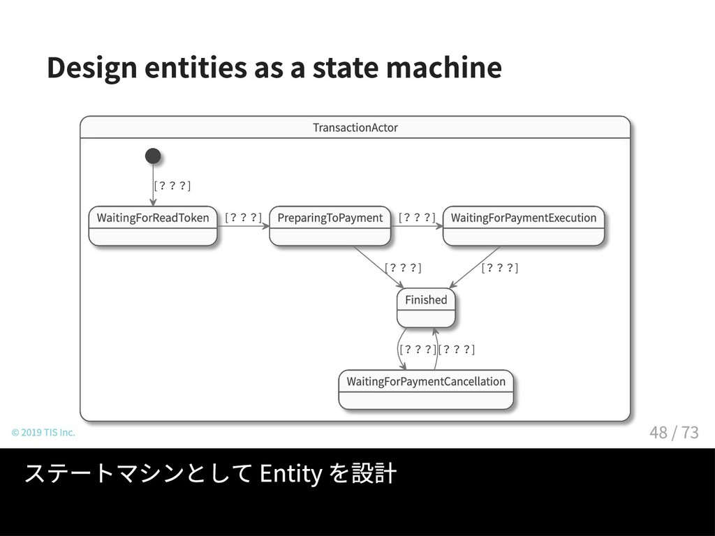 Design entities as a state machine TransactionA...