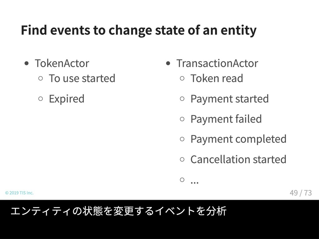 TokenActor To use started Expired TransactionAc...