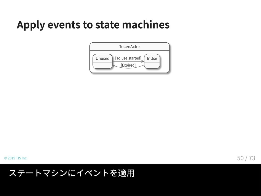 Apply events to state machines TokenActor Unuse...