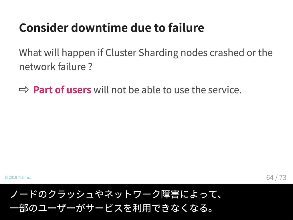 Consider downtime due to failure What will happ...