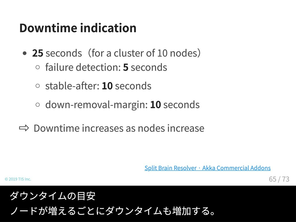 Downtime indication 25 seconds(for a cluster of...