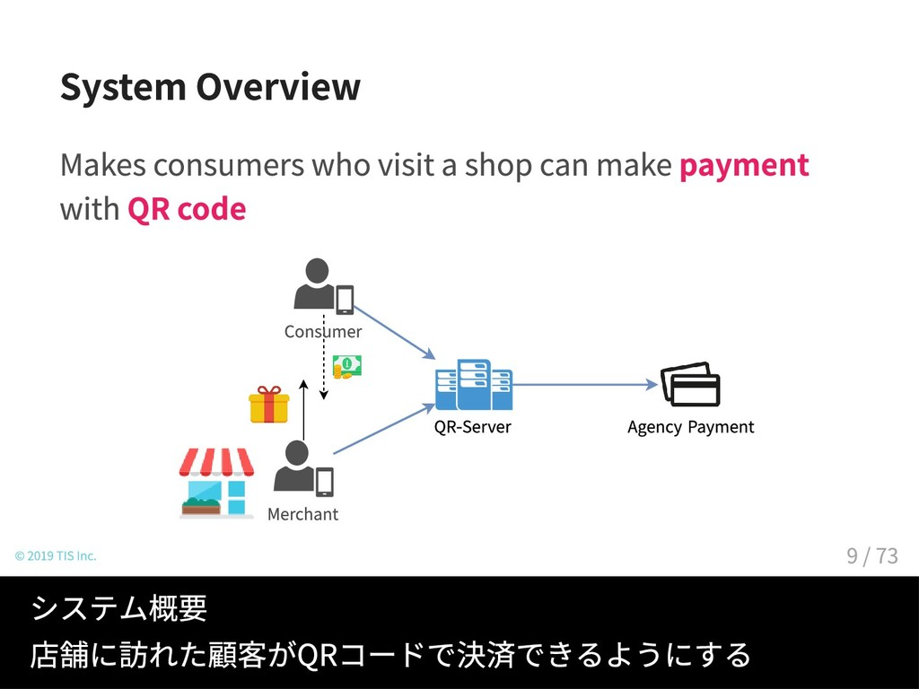 System Overview Makes consumers who visit a sho...
