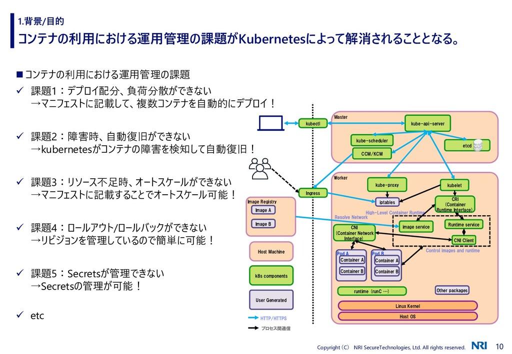 10 Copyright (C) NRI SecureTechnologies, Ltd. A...