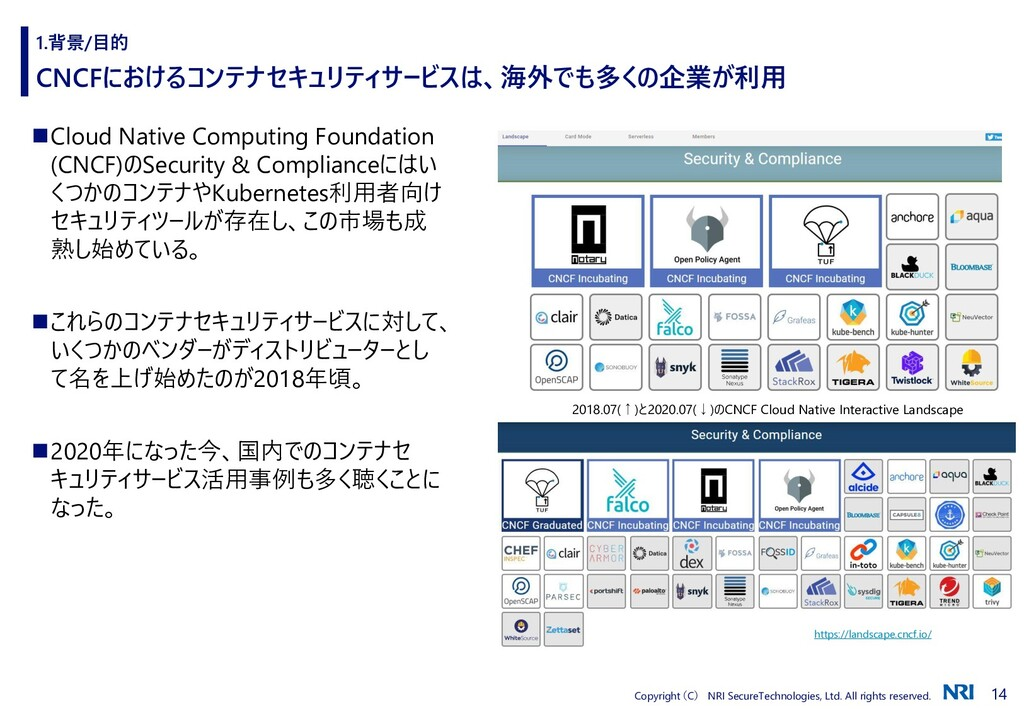 14 Copyright (C) NRI SecureTechnologies, Ltd. A...