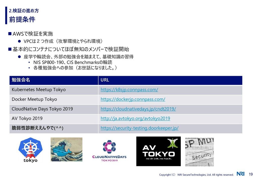 19 Copyright (C) NRI SecureTechnologies, Ltd. A...