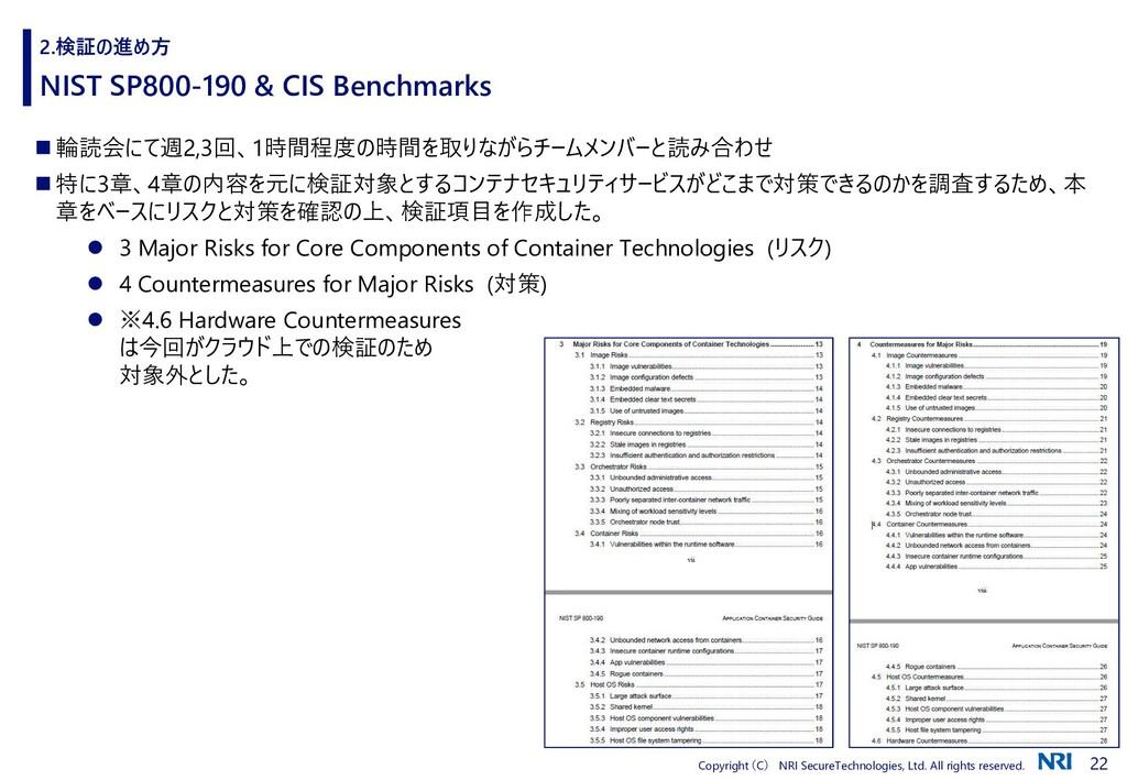 22 Copyright (C) NRI SecureTechnologies, Ltd. A...
